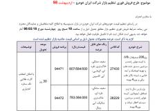 فروش فوری ۲ محصول ایران خودرو